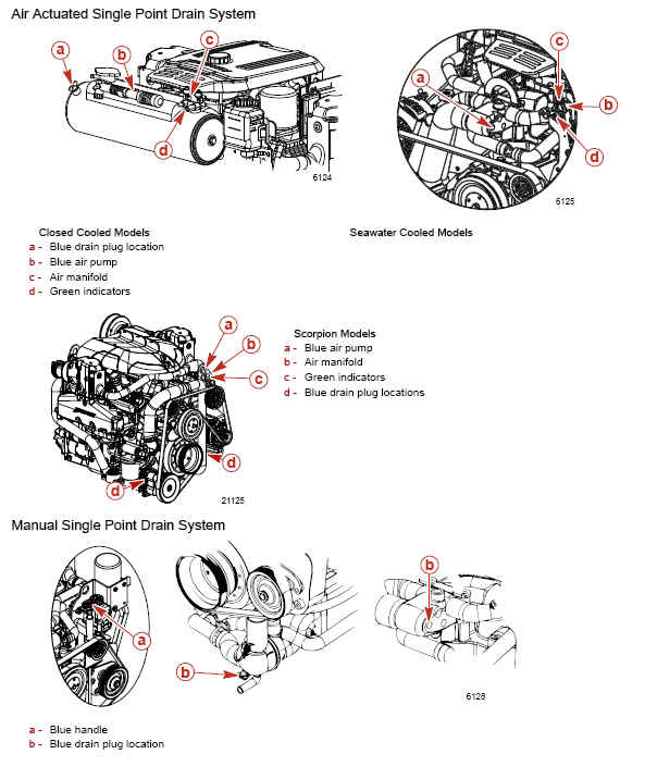 ford mustang v8 manual transmission diagram  ford  wiring