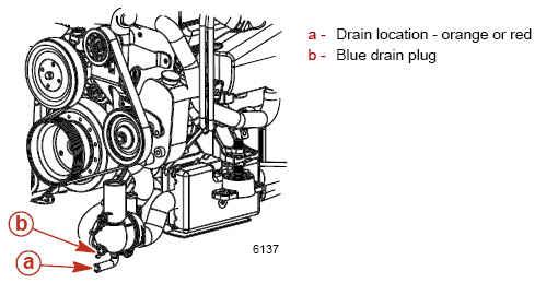 drain3