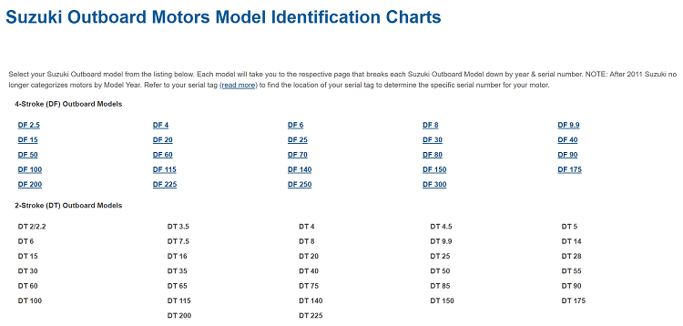 Suzuki Outboard Serial Number Location and Model ...