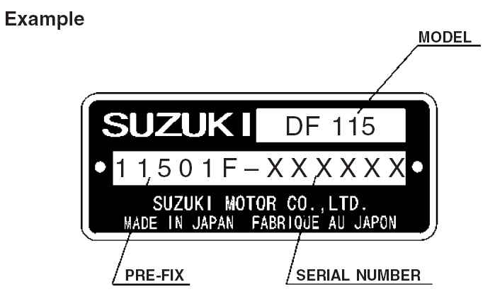 Suzuki outboard serial number location and model identification suzuki tag 1 suzuki tag 2 engine serial number publicscrutiny Image collections