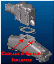 Dec Exhaust Manifold With Integrated Catalytic Converter 86066687 additionally Type4store as well Services additionally October 2016 5 Minute Fix Troubleshoot Diaphragm Pump besides Index. on exhaust system parts diagram