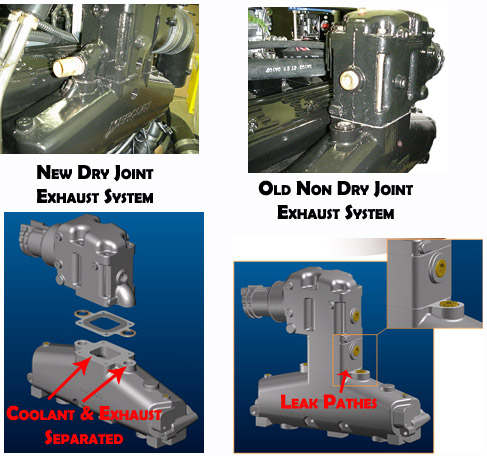 mercruiser dry joint exhaust system conversion kits. Black Bedroom Furniture Sets. Home Design Ideas