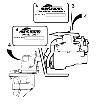 Mercury marine parts diagrams for mariner mercruiser motorguide read more mercruiser sterndrives the serial number tag is located on the upper drive shaft housing starboard side or on the back of the housing publicscrutiny Image collections