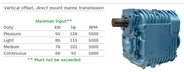 Transmission - ZF30M, - Click Here to See Product Details